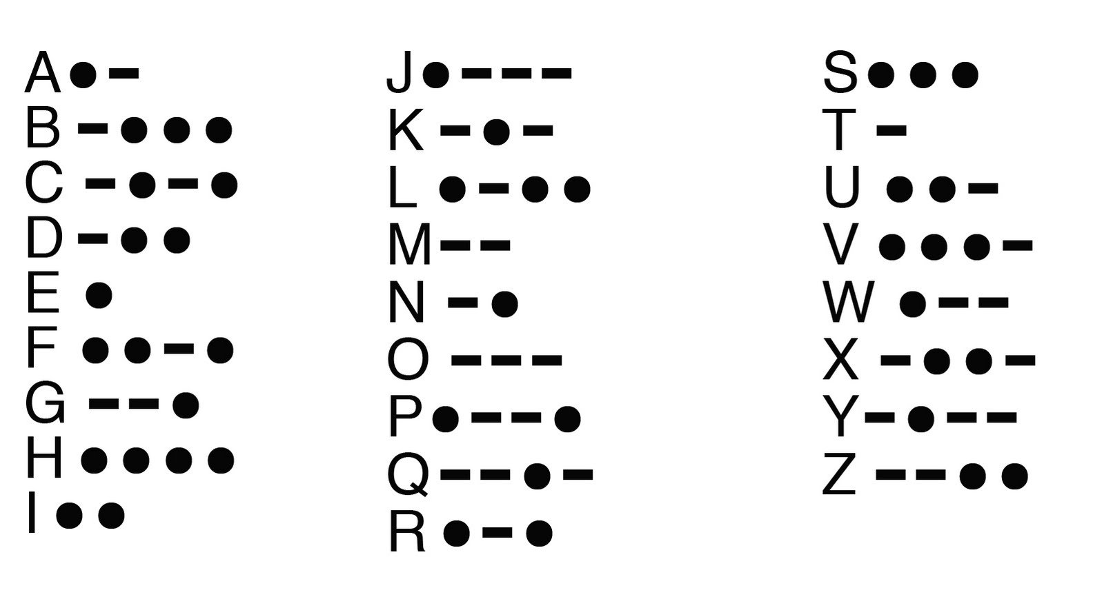 image about Printable Morse Code Chart titled IELTS Latest Real Consider With Solutions (Vol 3) Studying