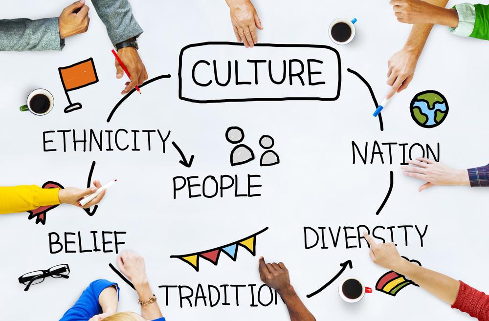 IELTS Speaking: Talking about Culture & Leisure