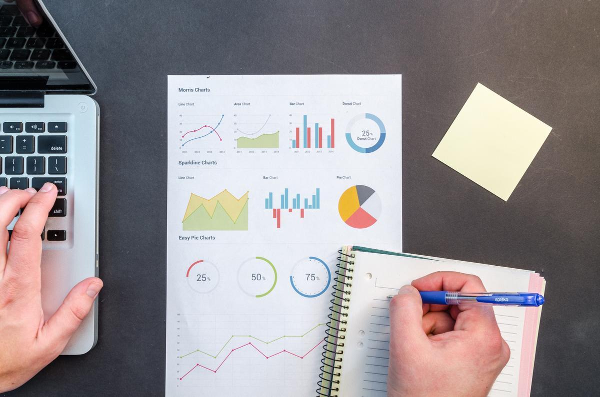 Academic Writing Task 1 - Complex Charts
