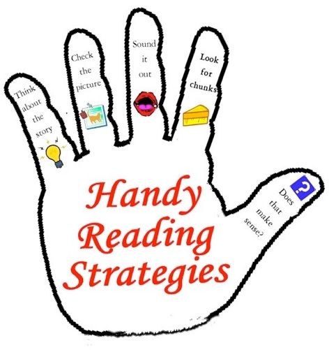 Tips for Reading Comprehension | Word reading