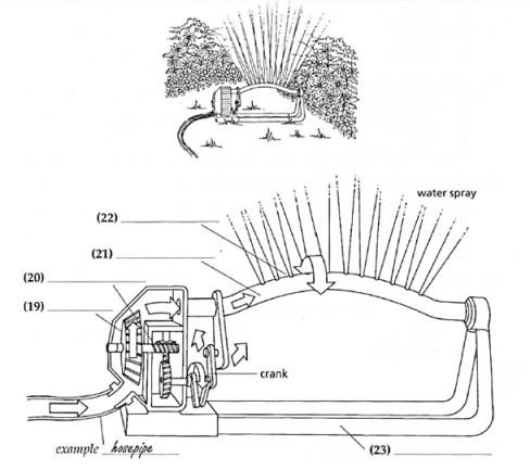 Simple Hinge Diagram